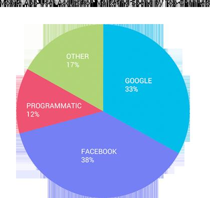report-2019-mobile-app-trends
